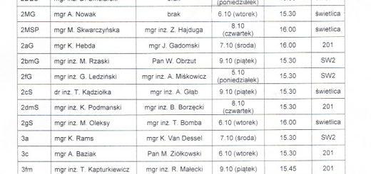 Harmonogram zebrań klas 2T oraz 2i3 SBISSkan 20201001